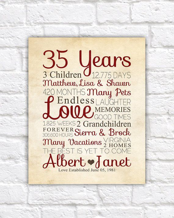 35th Wedding Anniversary Gift Ideas For Parents: 35th Anniversary, ANY YEAR Anniversary Gifts, Personalized