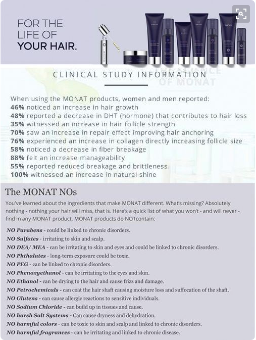 Monats Natural Anti Aging Hair Care Clinical Study