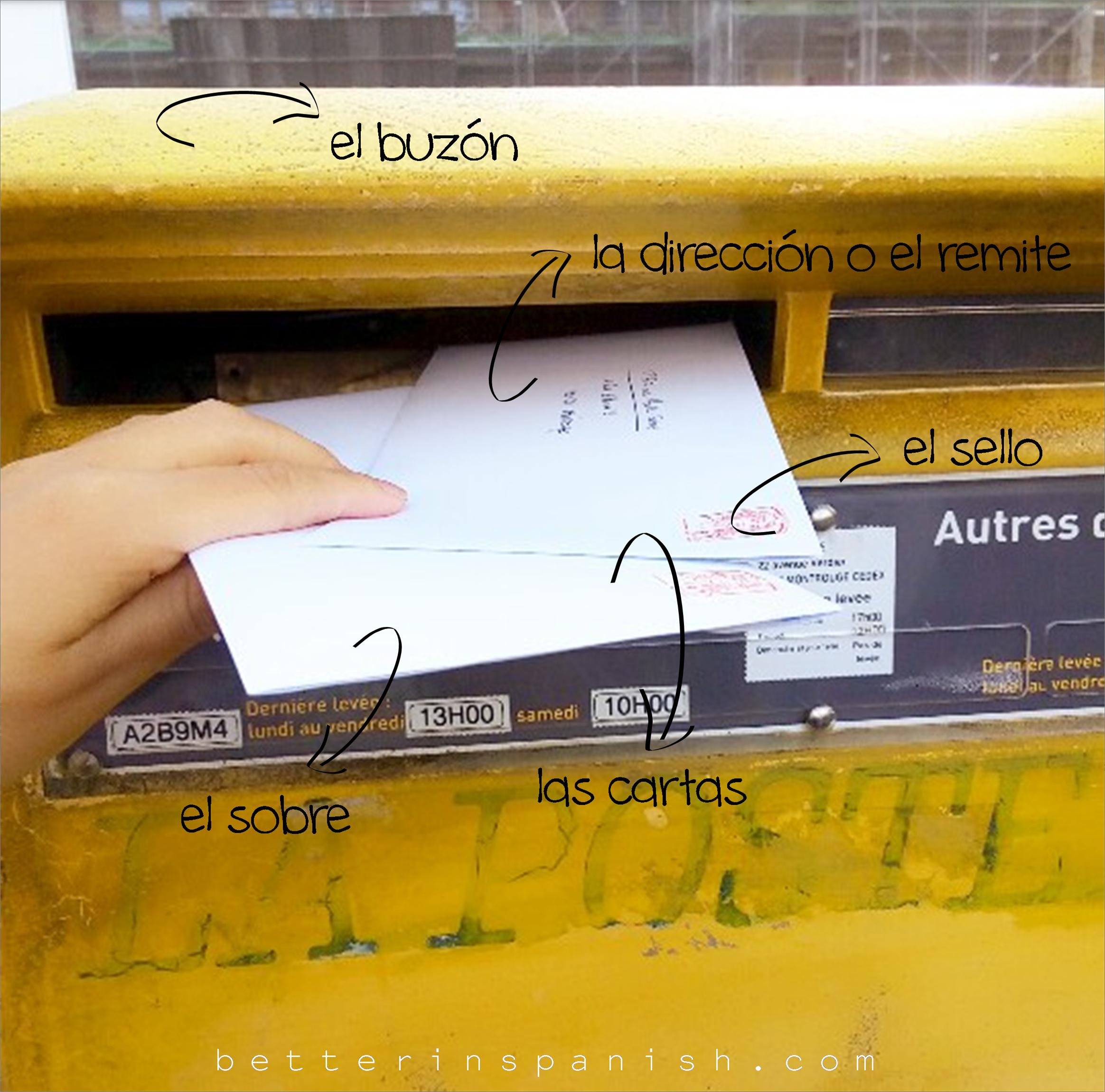 Vocabulario El Correo Te Apuntas A Mi Newsletter
