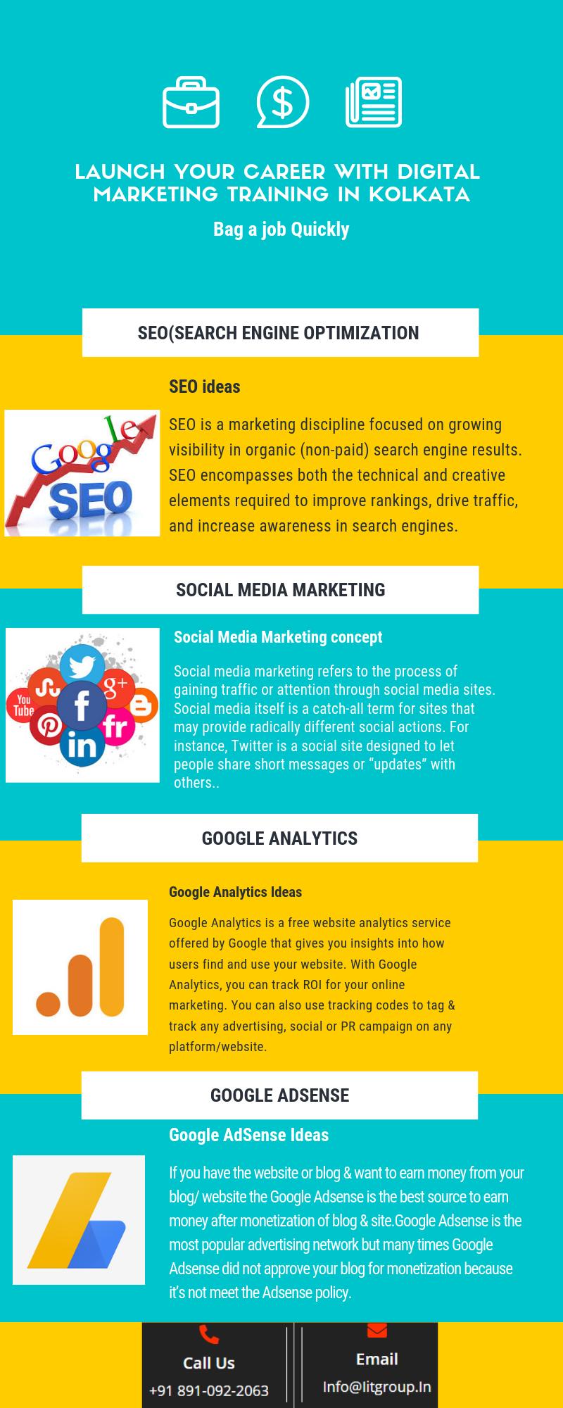 Role Of Digital Marketing Training In Geting Job Marketing Courses Digital Marketing Training Digital Marketing