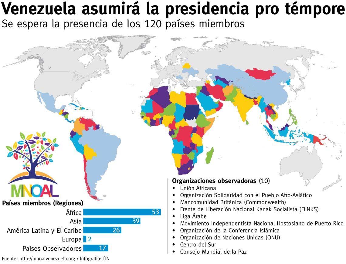 Infografia Union Africana Liga Arabe Paises
