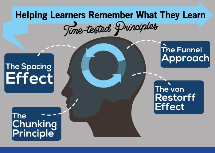Helping Learners Remember What They Learn: 4 Time-Tested Principles