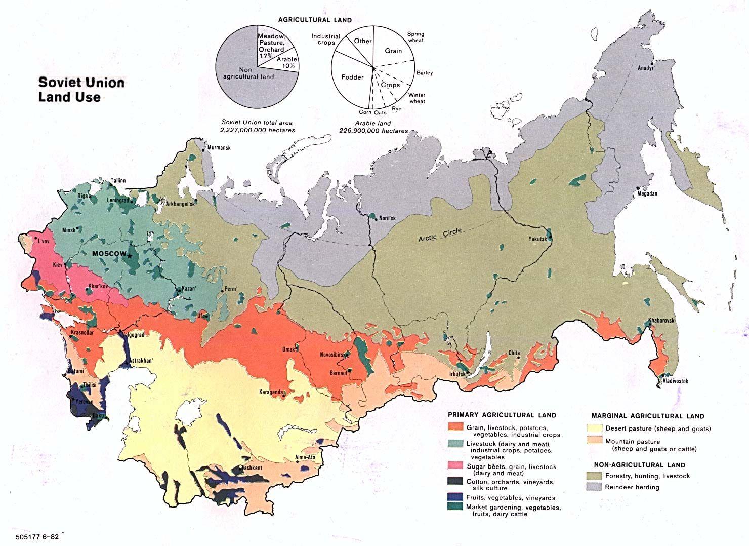 Dudas sobre la Colectivización en la URSS B90908e00f6f75337e2bee323b468bf9
