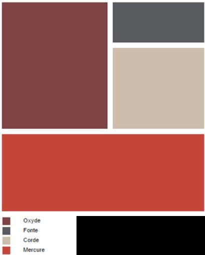 Les Rouges Mercure Et Oxyde Rechauffent Les Dernieres Journees D Hiver A Associer Avec Des Teintes Ne Peinture Rouge Palette De Couleurs Rouge Couleurs Maison