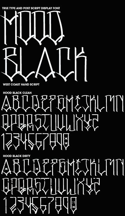 Pin De Adrian Rivas En Calligraphy Tattoo Fonts Lettering Y