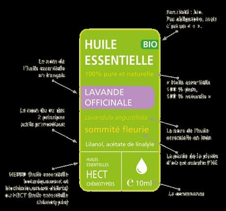 Décryptage de l'étiquette | Huile essentielle lavande, Huile bio ...