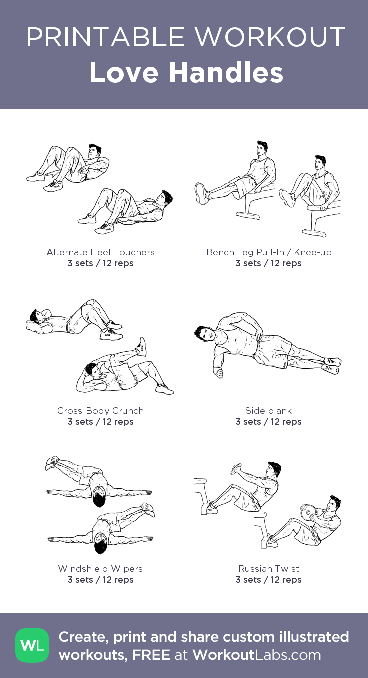 Love Handles My Custom Printable Workout By Workoutlabs