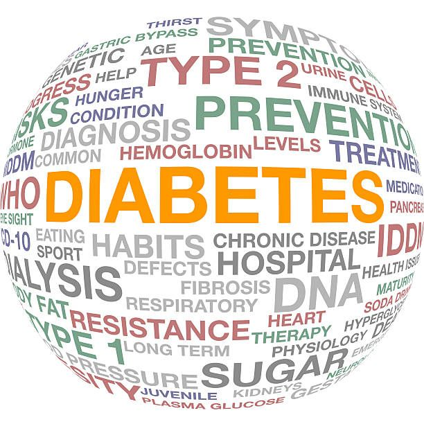 Diabetes, highlighted in a word or tag cloud with related text.