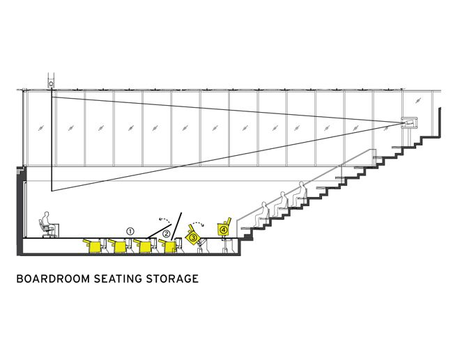 Boardroom Seating Storage. Milstein Hall, Cornell University Office For  Metropolitan Architecture Ithaca, New York