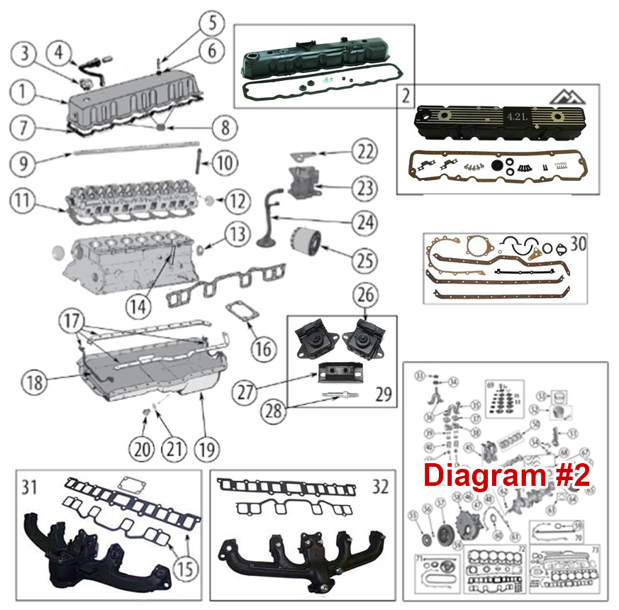Diagrams For Jeep :: Engine Parts :: 3.8L (S6-232) - 4.2L (S6-258) Engines  | Jeep, Jeep wagoneer, Jeep wranglerPinterest