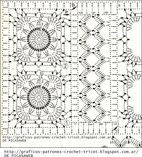 crochet fabric , CROCHET - GANCHILLO - PATRONES - GRAFICOS ...