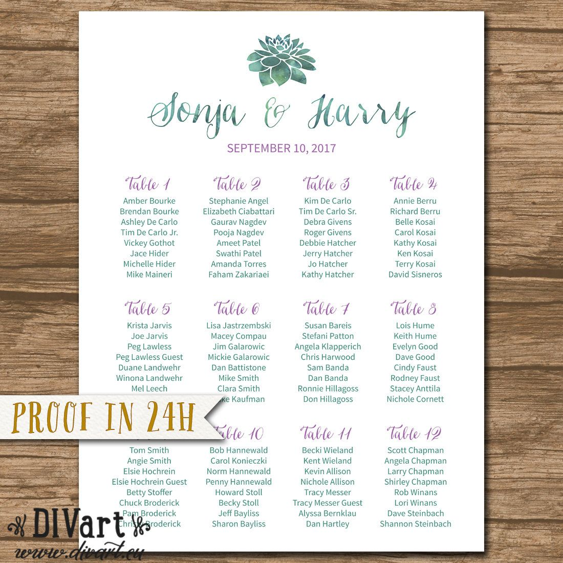 Wedding seating chart wedding seating plan seating chart by table