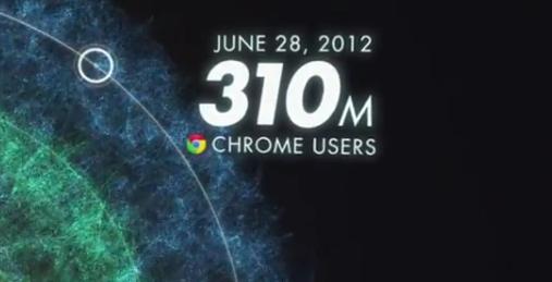 #Video: Historia y evolución de Google Chrome 2008 a 2012