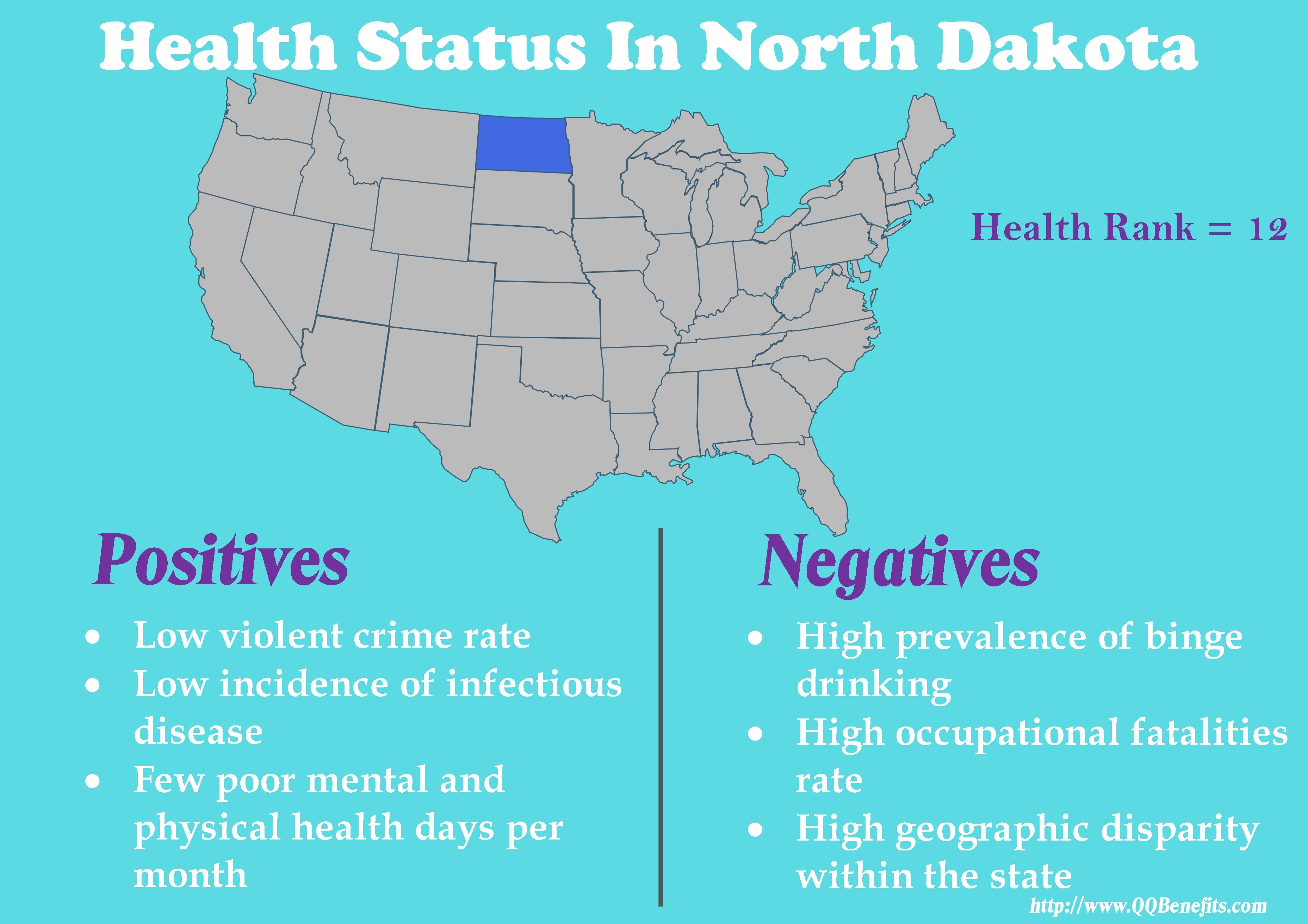 Affordable Health Insurance In North Dakota