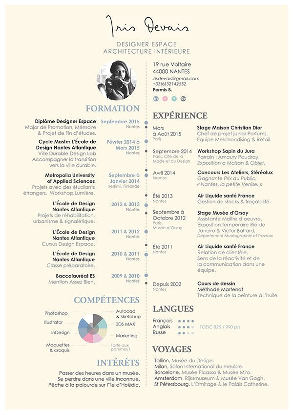 Business Architect Resume Gorgeous 13Cv_Creativos_Creadictos  Magazine Layout  Pinterest  Cv Ideas .