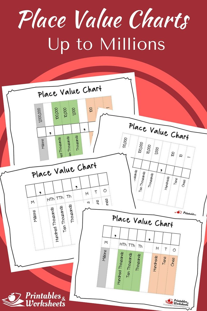 Printable Place Value Charts Whole Numbers And Decimals 5th