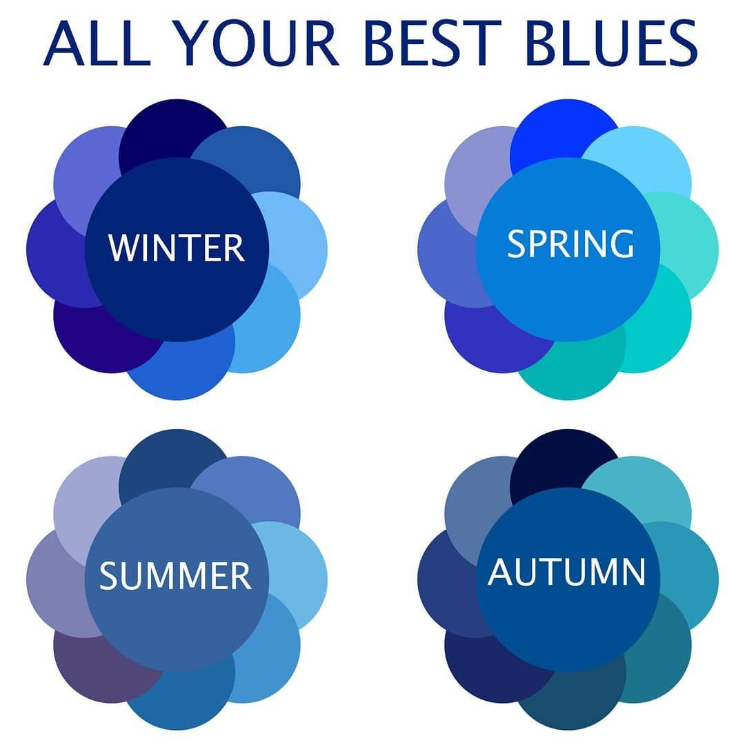 """Color Me Beautiful on Instagram: """"#Pantone#ColorOfTheYearis Classic Blue - Heres how to wear it in your season! #coloranalysis #colormebeautiful #autumn #spring #winter…"""""""