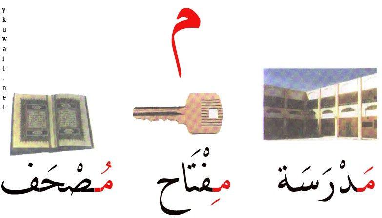 بطاقات تعليم الحروف العربية بالصور منتدى ياكويت Arabic Alphabet Letters Arabic Alphabet Arabic Language