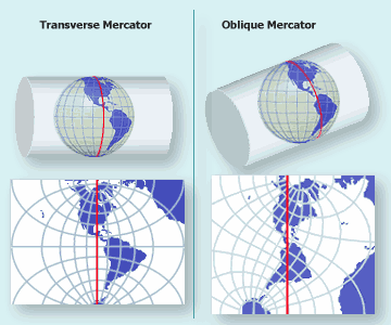 A map projection is the transformation of Earth's curved surface (or