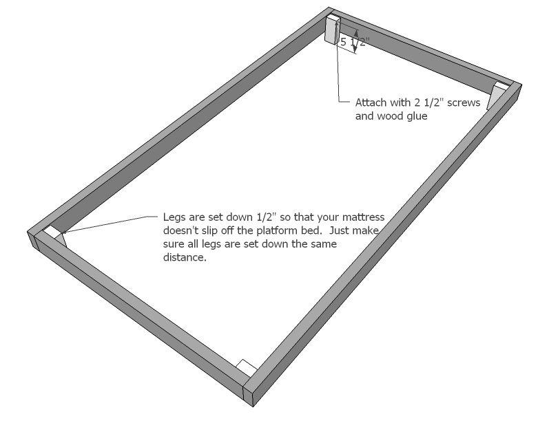 Best Fillman Platform Twin Platform Bed Ana White Diy Twin 400 x 300