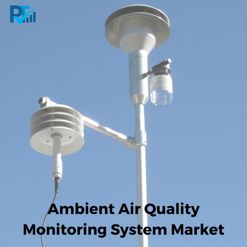 Environmental monitoring describes the processes and