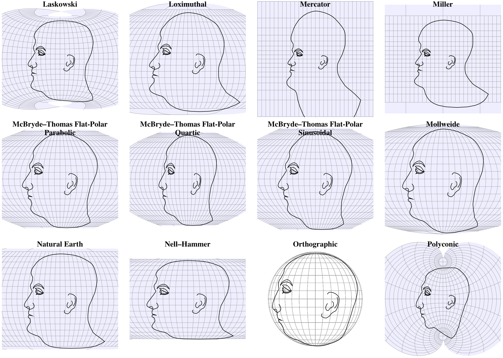 Xkcd map projections world map flat old treasure map interactive shows map projections with a face weve seen faces as b9135005970870bcd40f85f7babceec4 190066046757362083 xkcd map projections gumiabroncs Gallery