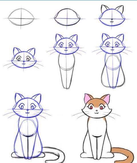 Pin Von Annabelle Auf Zeichnen Katze Zeichnen Zeichnungen Zeichnen