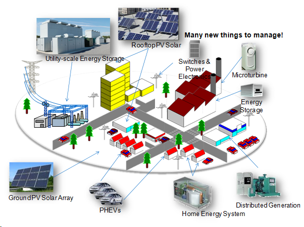 Microgrid Market - Global Industry Analysis, Size and Forecast, 2014 to 2020: Future Market Insights - http://scitechnews.co.uk/renewable-energy/microgrid-market-global-industry-analysis-size-and-forecast-2014-to-2020-future-market-insights/