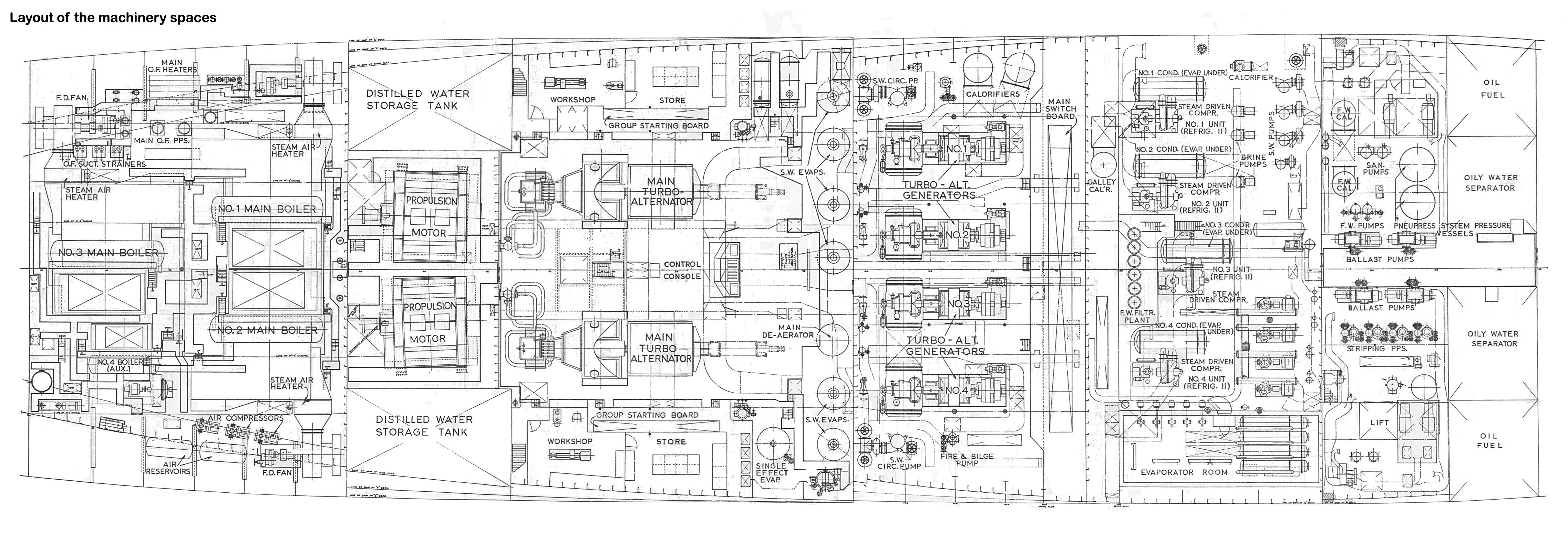 ss canberra main machinery spaces ship schematics. Black Bedroom Furniture Sets. Home Design Ideas