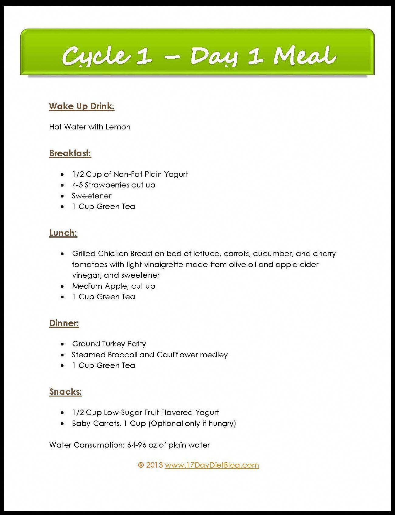 Internal Diet Plan For Women Weightlosstransformationhelp