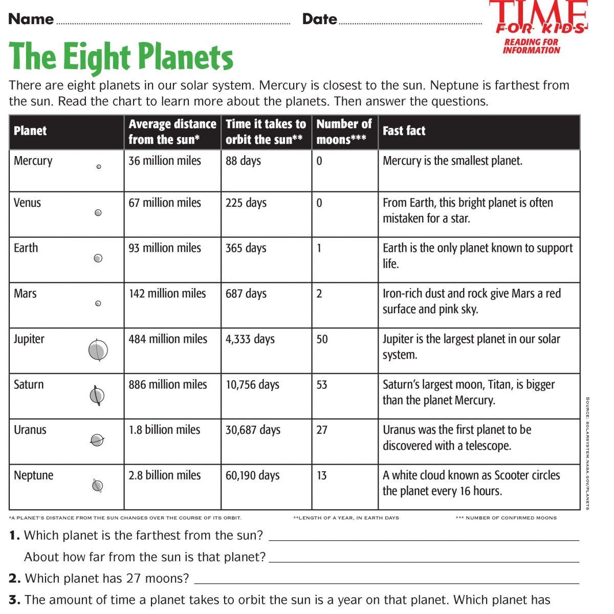 Worksheet Free Solar System Worksheets Kindergarten Fun