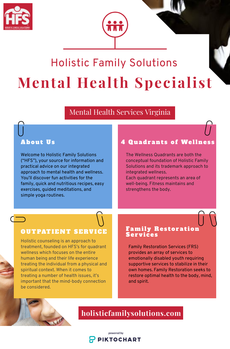 Pin on Mental Health Services Virginia