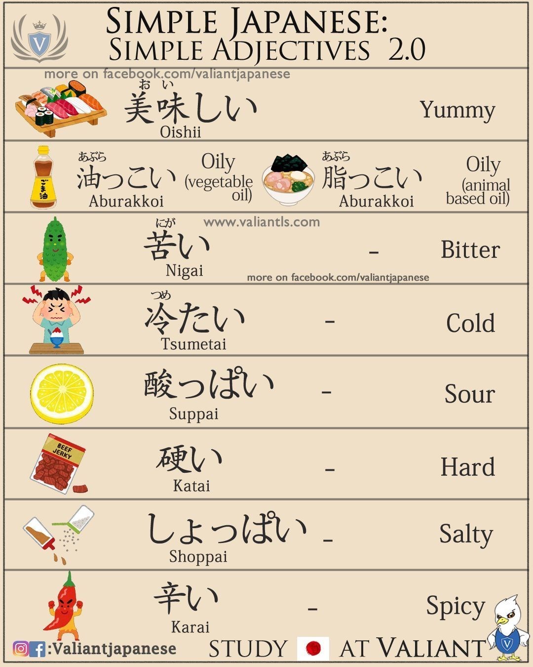 Simple Japanese Simple Adjectives 2 0 Japaneselessons