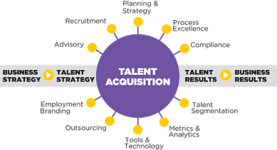 Hr Industry Updates  Hr Recruitment Tools  Software Talent