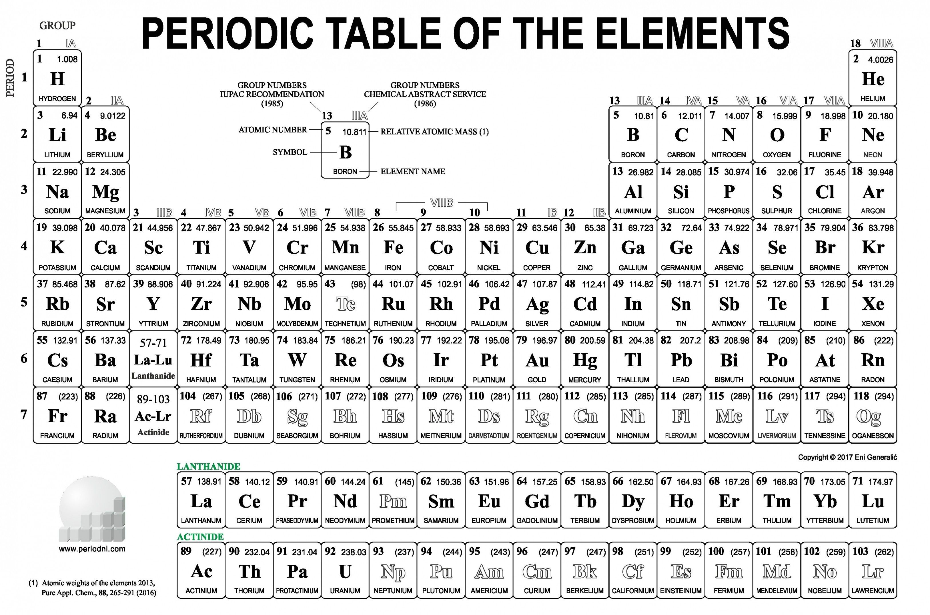 New Periodic Table Theory