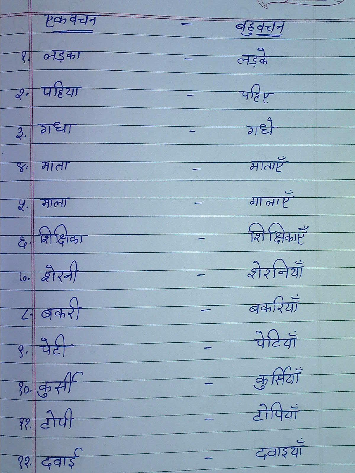 Numbers Worksheet In Hindi Fresh Hindi Grammar Kriya