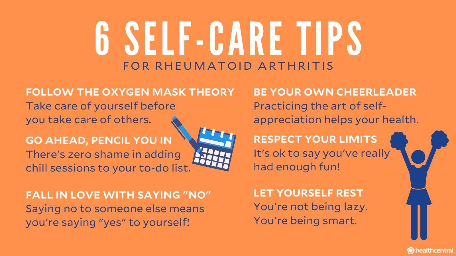 Self Care Tips For Ra In 2020 Rheumatoid Arthritis Symptoms Rheumatoid Arthritis Arthritis Symptoms
