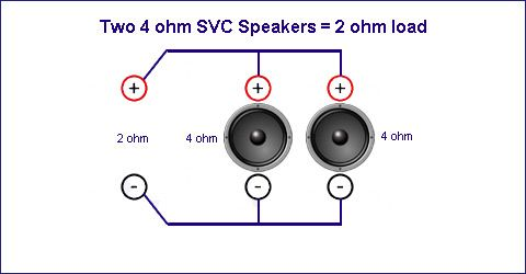 How To Wire Two Single 4 Ohm Subwoofers To 2 Ohm Speaker Wiring Speakers Ohms