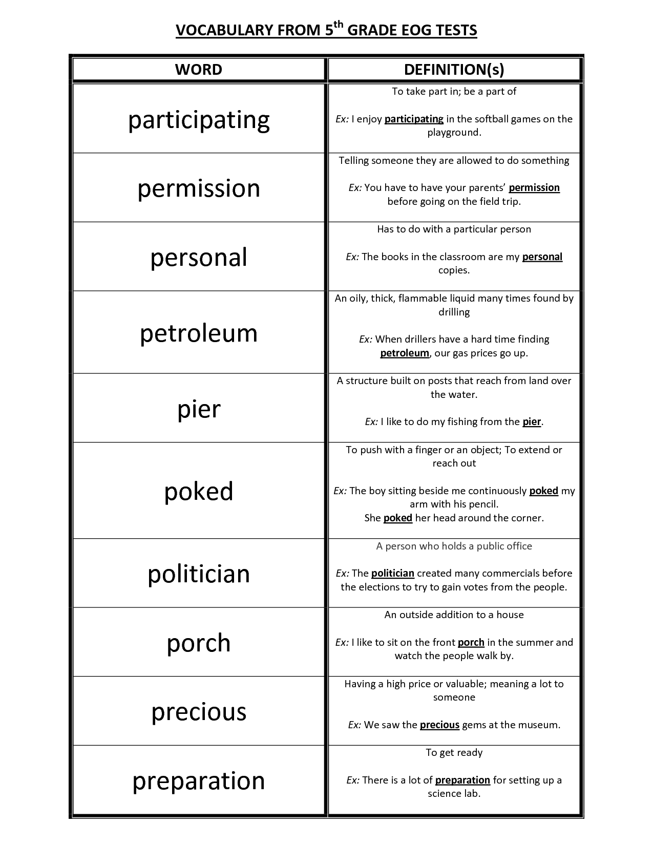 5th Grade Science Vocabulary Words In