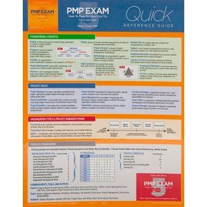 the pmp exam quick reference guide fifth edition test prep series rh pinterest com pmp exam quick reference guide 6th edition pmp exam quick reference guide pdf
