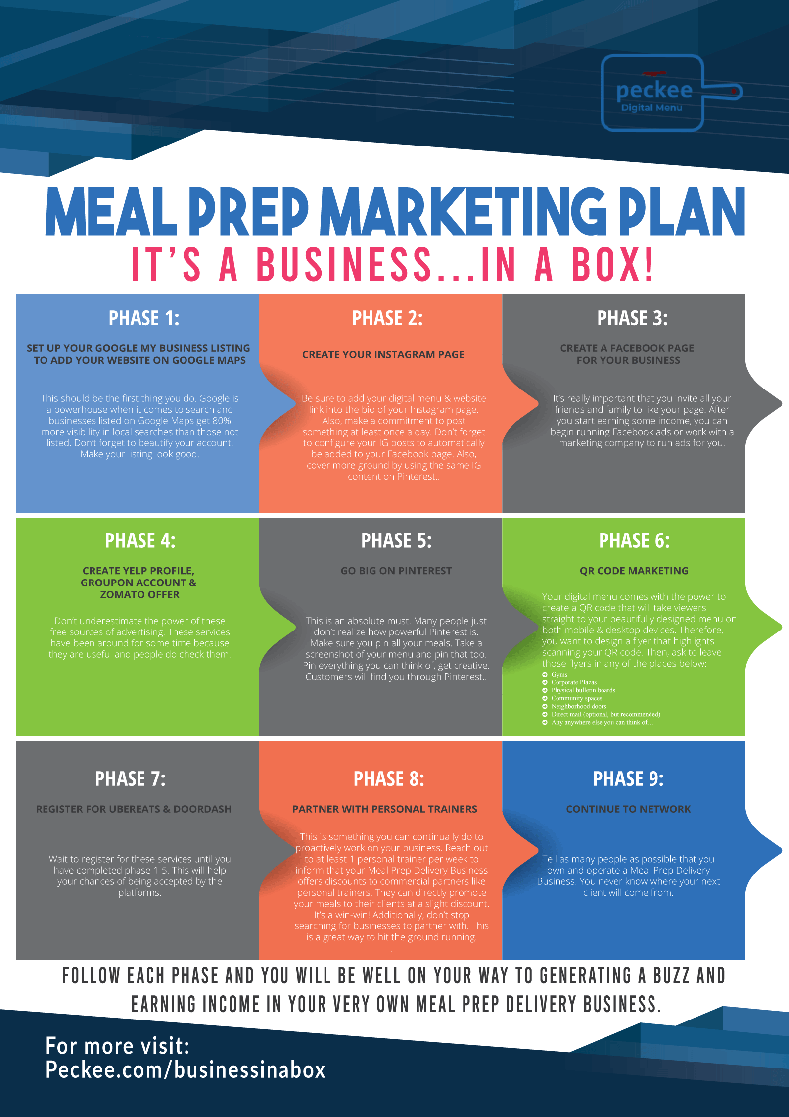 meal assembly business plan
