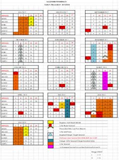 Penentuan Kriteri Ketuntasan Minimal Per Sk Kd Dan Indikator Mata Pelajaran Kelas X2f Program Semester Kimia X X2f Um Kepala Sekolah Kurikulum Kerja