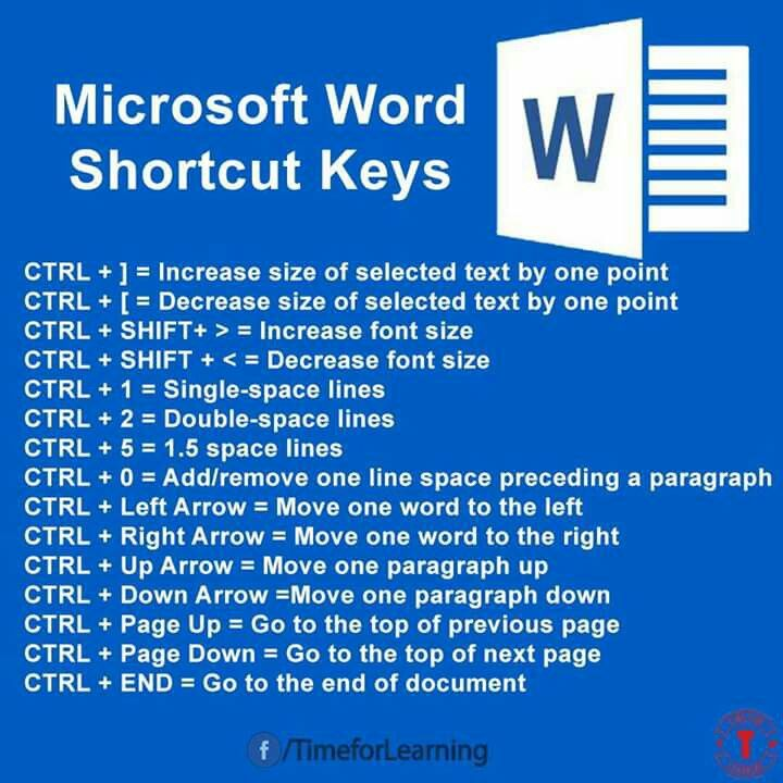 Microsoft Word Shortcut Keys (5) LEARNING Pinterest - microsoft word