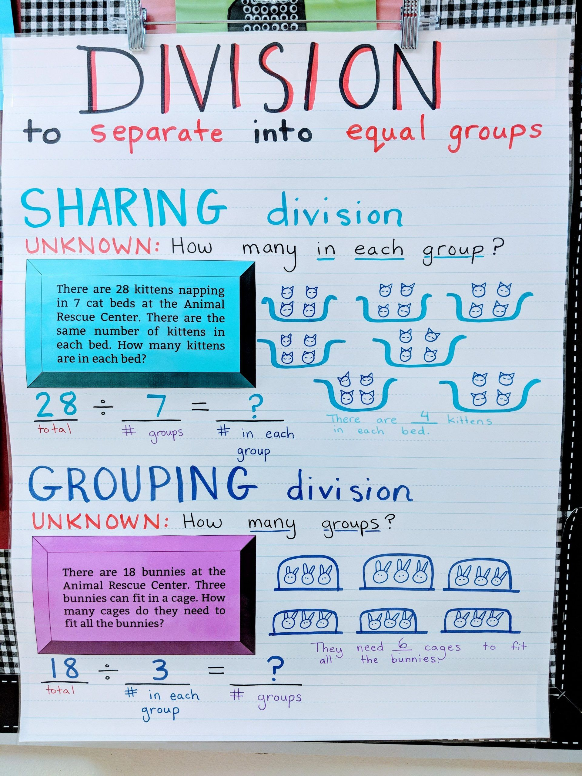 Equal Grouping Division Problems Introduction To Basic