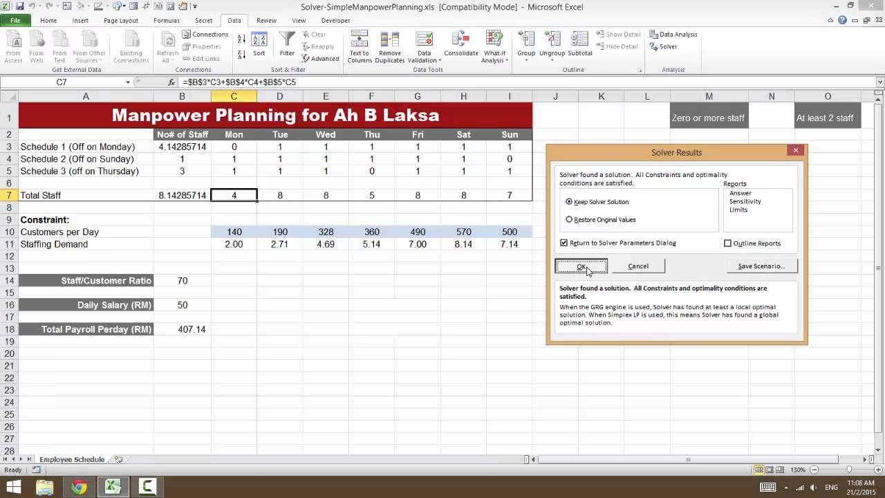 Excel For Hr Manpower Planning For A Small Restaurant Using