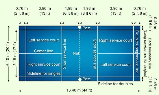 Standard Badminton Court Dimensions Badminton Court Dimensions Badminton Court Badminton Tips Badminton