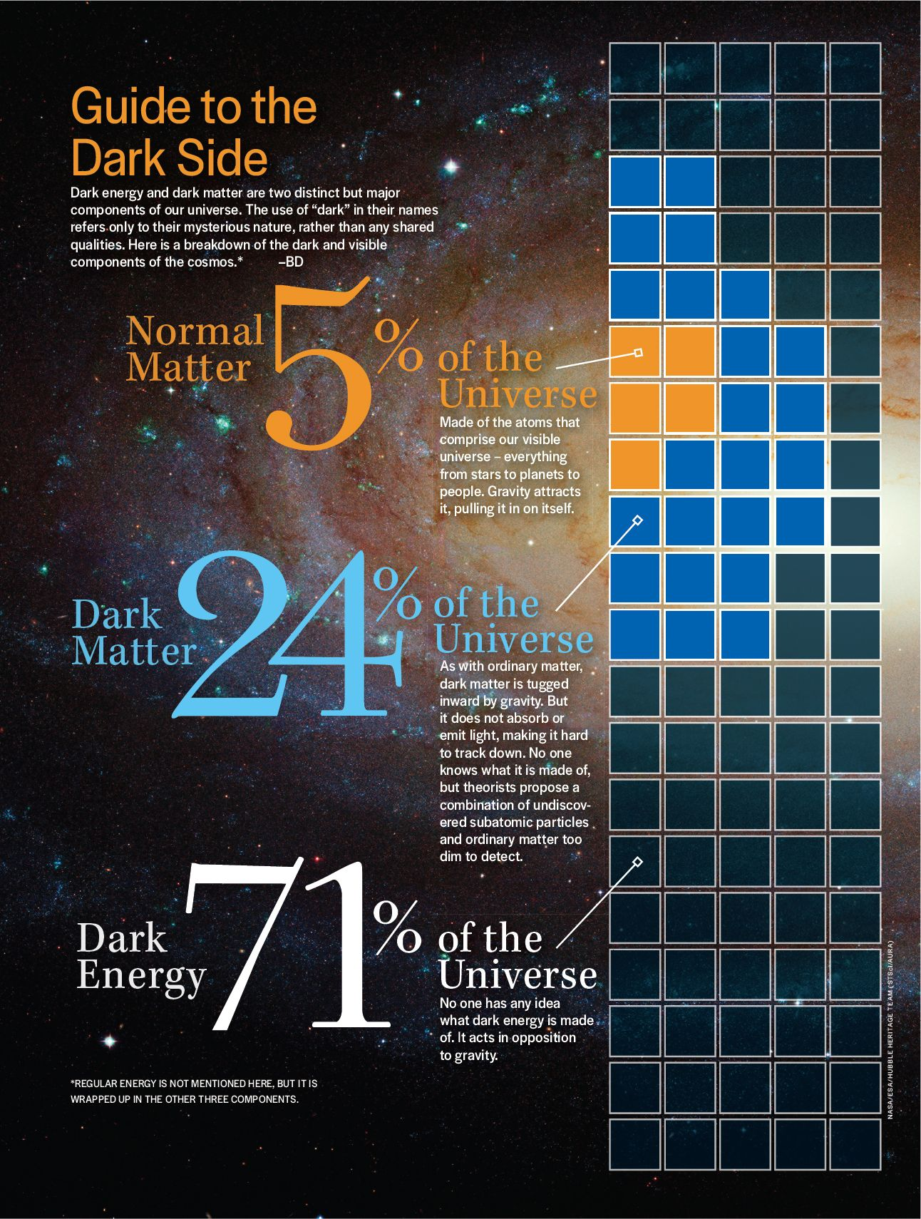 What Does Dark Energy Mean for the Fate of the Universe ...