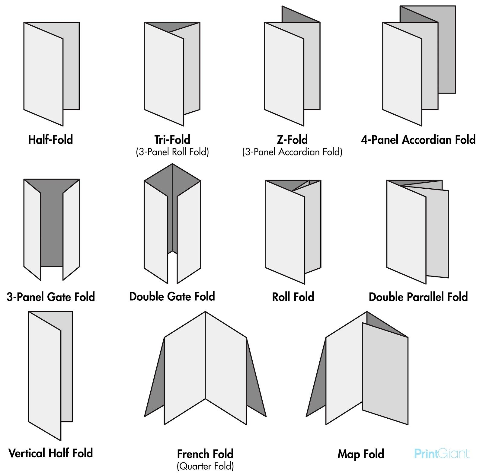 Types Of Cards Z Fold  Email This Blogthis Share To