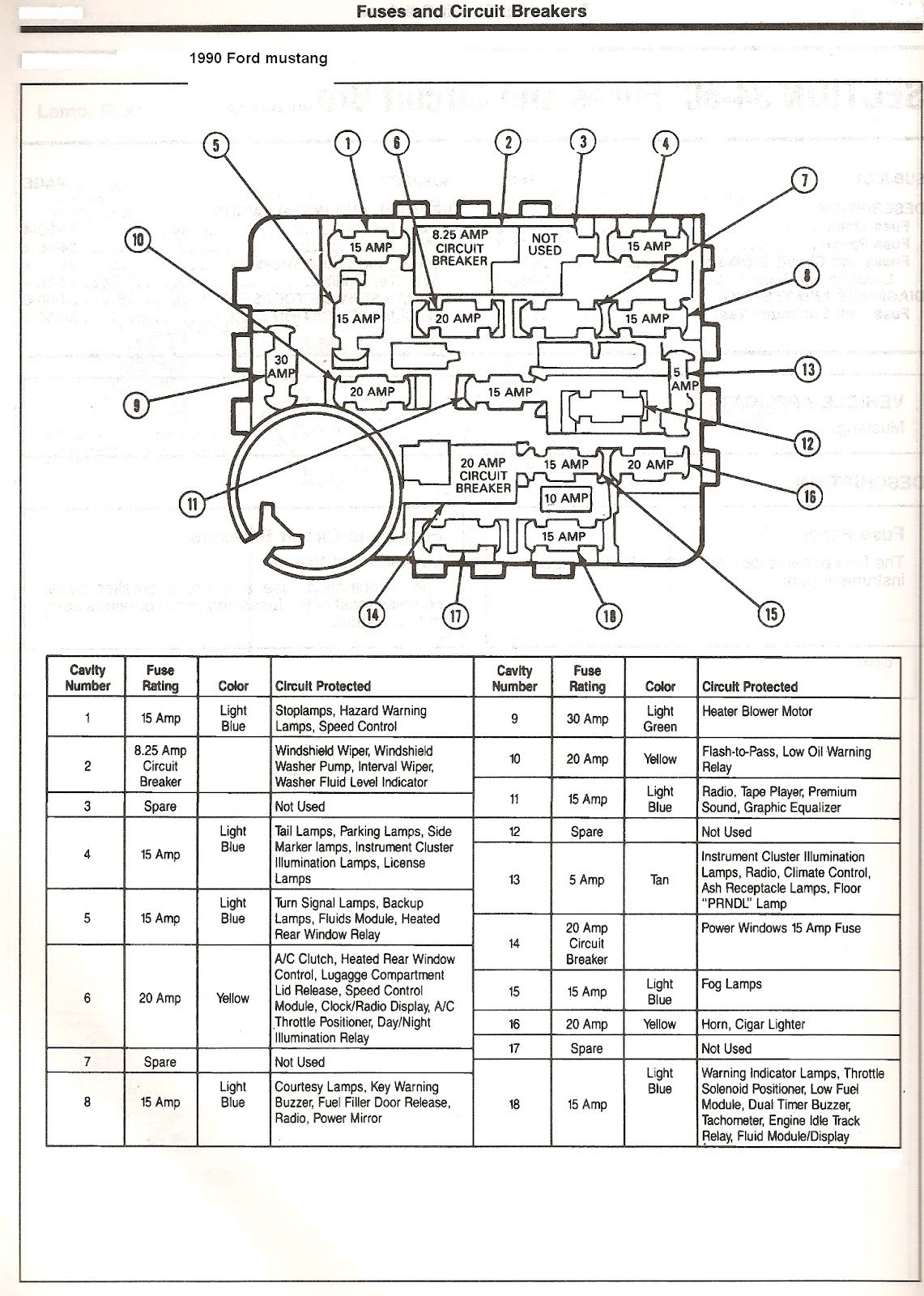 92 mustang fuse box diagram data schema fuse diagram 93
