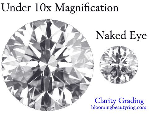 clarity grading magnification Rings Pinterest Diamond and Ring - diamond clarity chart